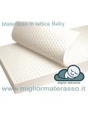 Baby mattress lattice
