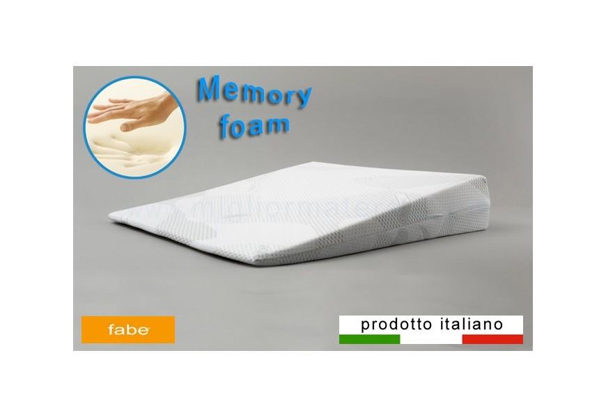 Cuneo anti reflusso gastrico
