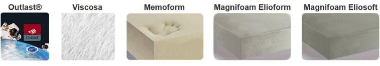 magnistretch magniflex