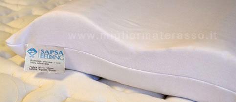 Materasso Ortopedico Silvermed Deluxe.Wenatex Cuscino Omaggio Pelliccia Sintetica Nera Corta