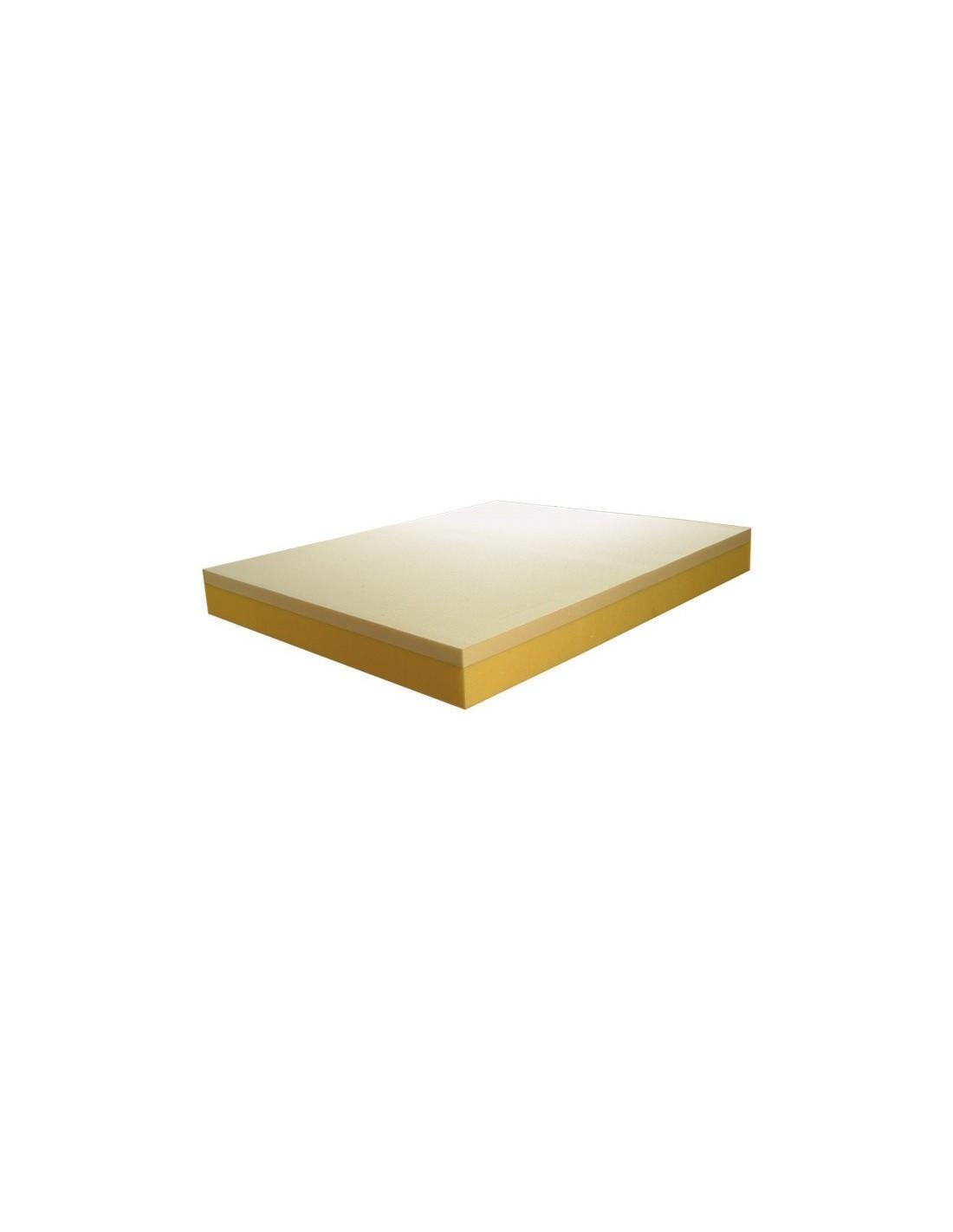 Materassi memory foam migliore per qualità prezzo offerte
