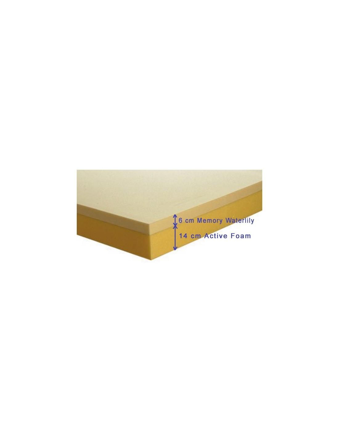 Materasso Memory 6 Cm.Materassi Memory Foam Migliore Per Qualita Prezzo Offerte