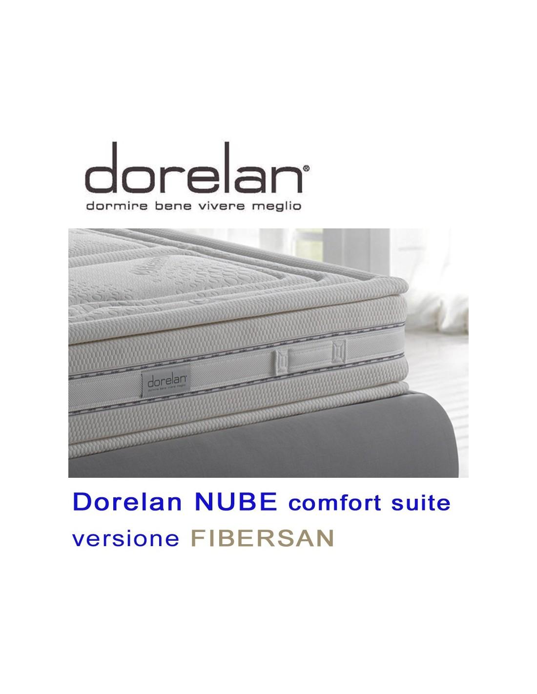 Materasso Dorelan Nube CS Myform Memory Clima tra i materassi Dorelan