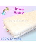 Baby mattress lattice