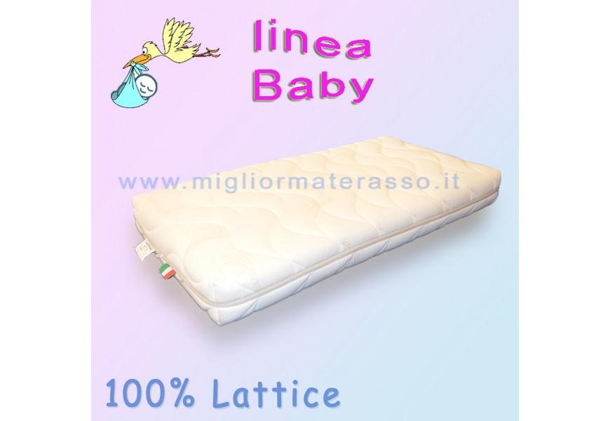 Baby Lattice Materasso per bambino