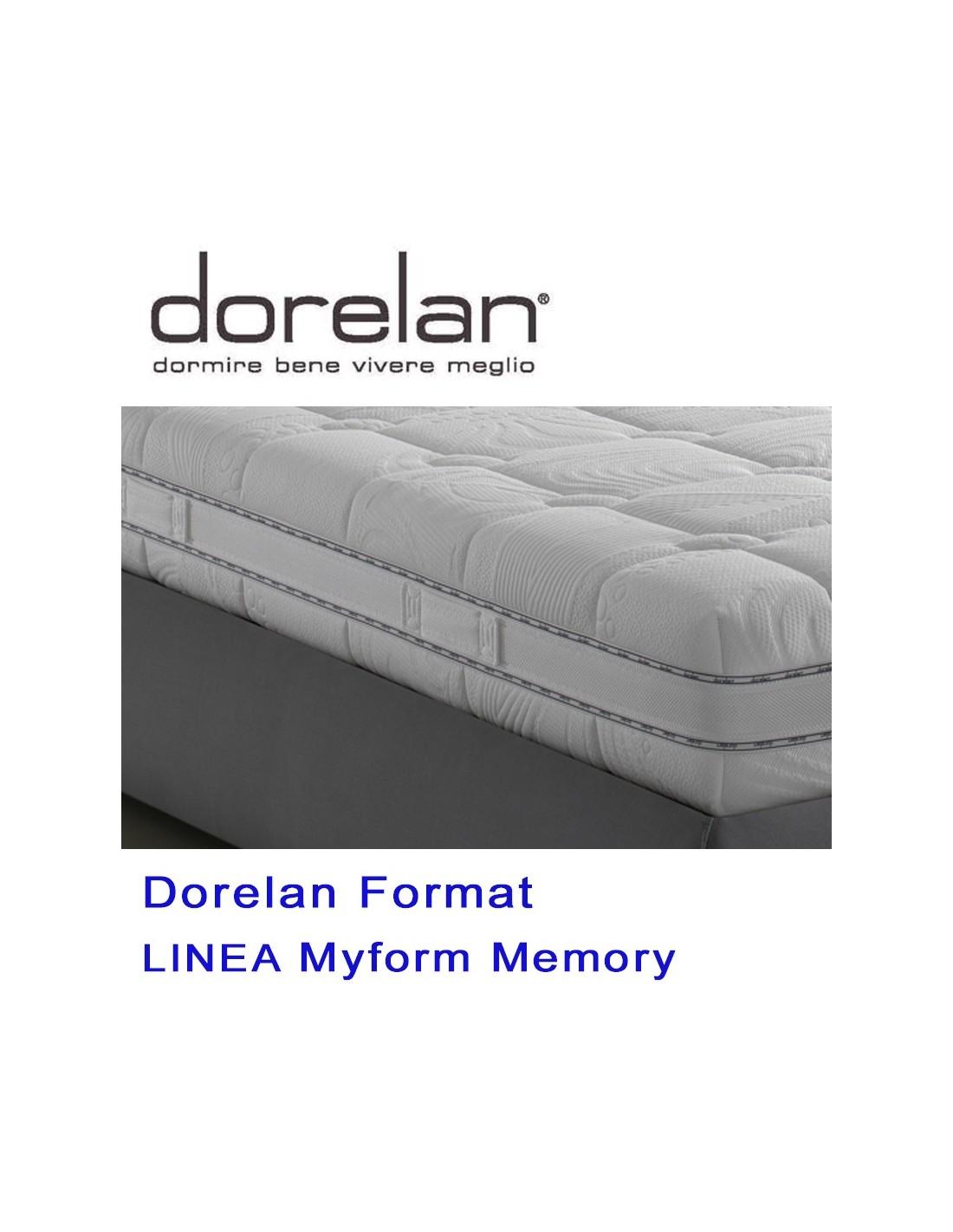 Format Dorelan Myform Memory
