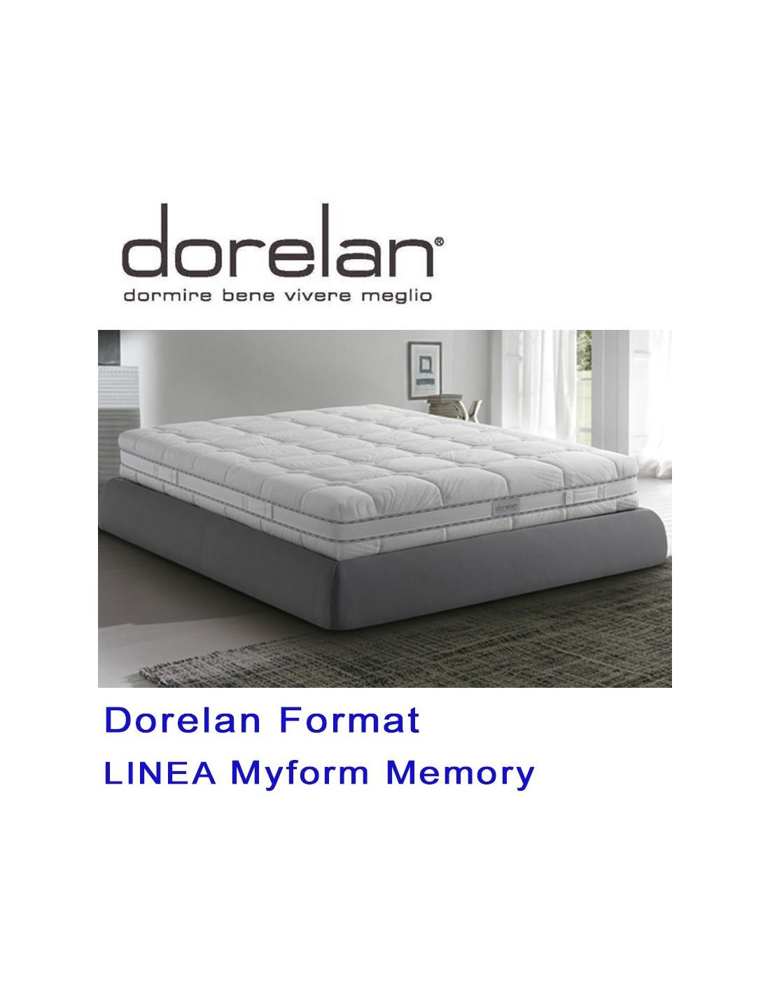 Dorelan Format Myform Memory