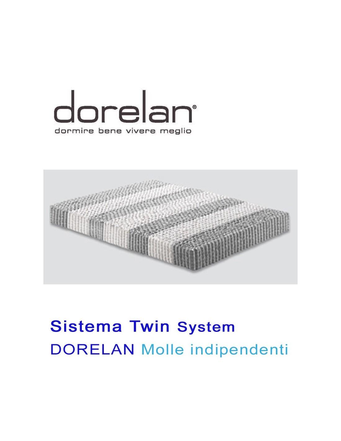 Materassi A Molle Dorelan Prezzi. Dorelan Twin Cs With Materassi A ...
