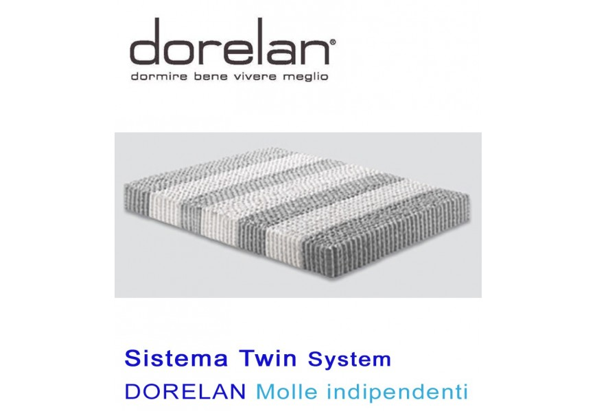 Dorelan Rising