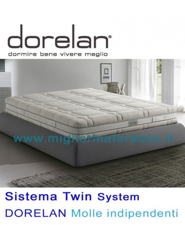 Dorelan Twin 2000 SF