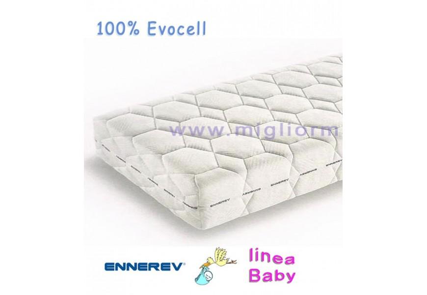 Poppy Ennerev Mattress for baby