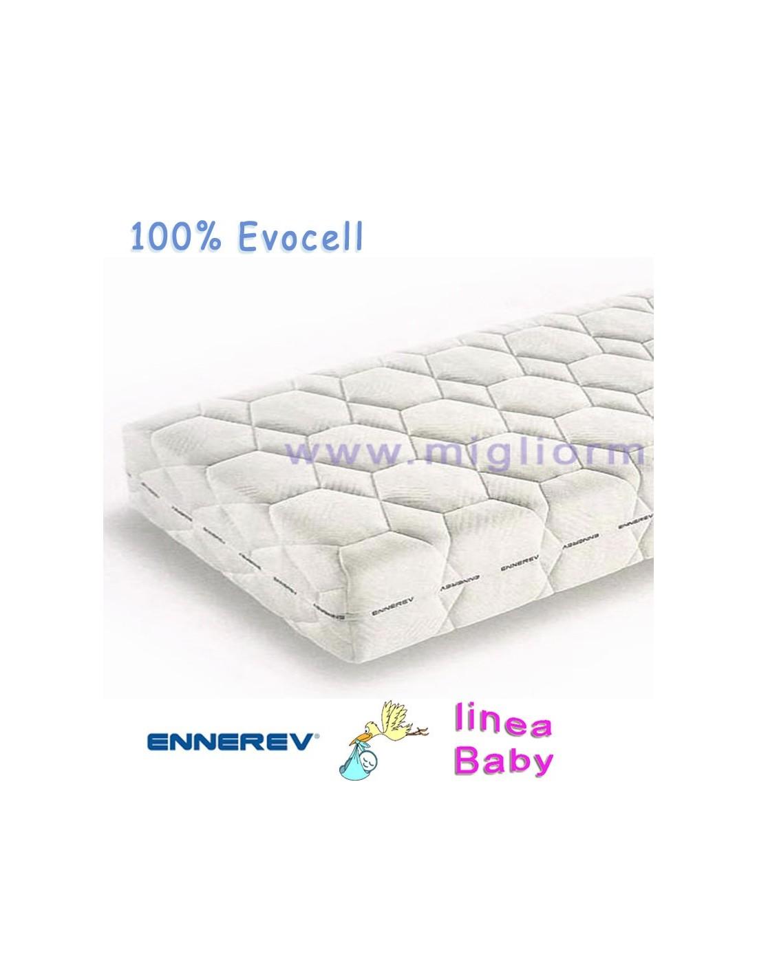 Materassi Ennerev Memory Foam.Baby Mattress By Ennerev Poppy