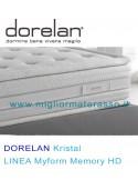 Kristal CS Myform Memory HD Progress
