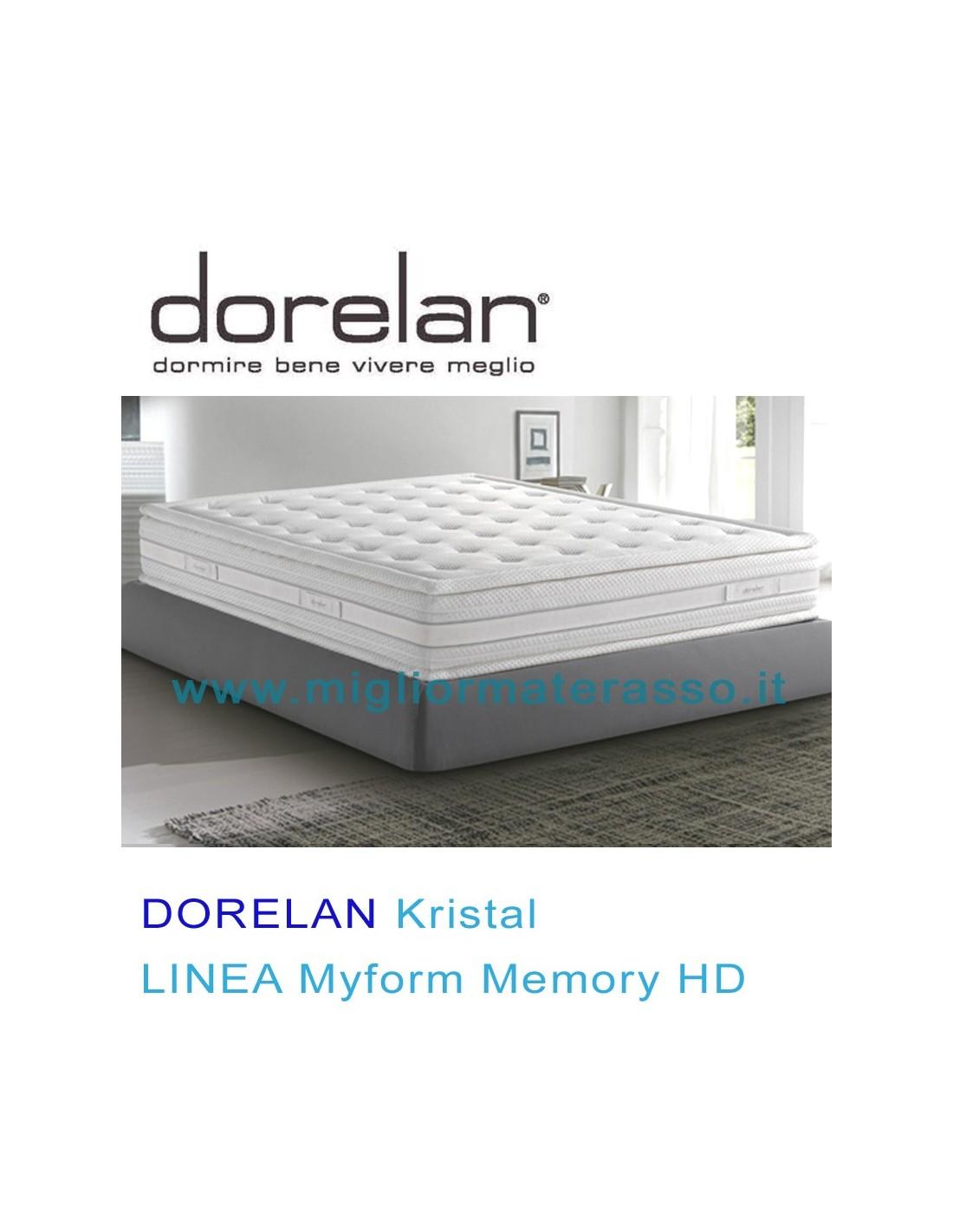 Kristal cs Myform Dorelan Memory HD Myform progress mattress