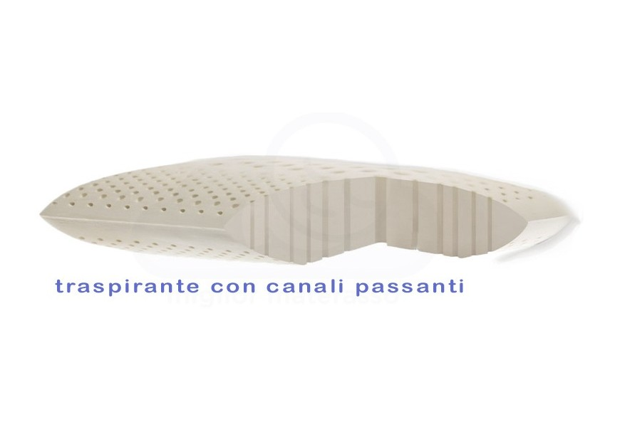 Cuscino in lattice Simmons Cervicale