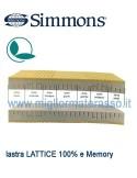 Simmons Premium