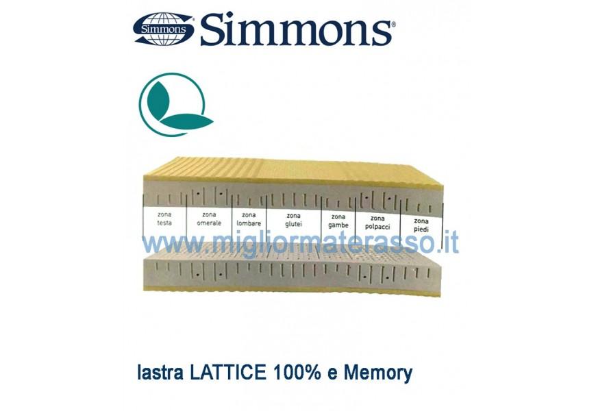Simmons Premium Plus