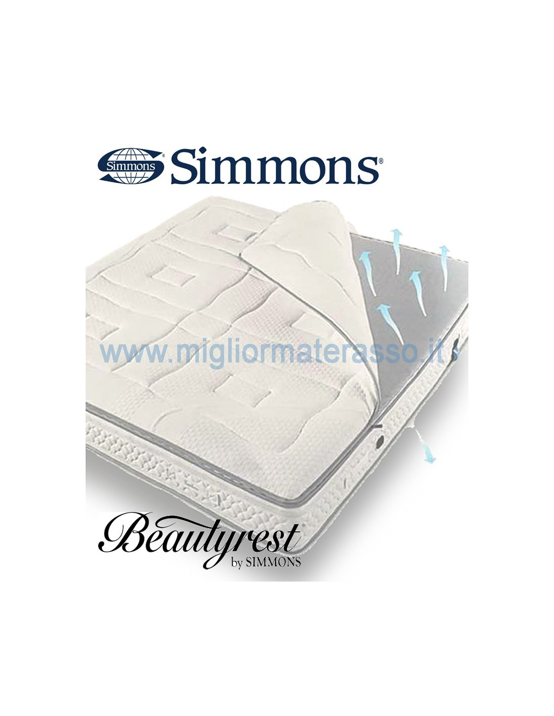 Excellence Simmons hypoallergenic version mattress
