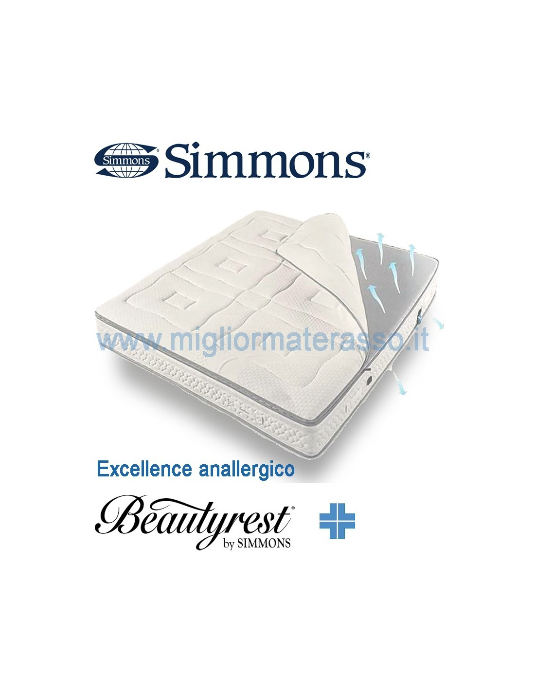 Materassi In Lattice Simmons.Excellence Simmons Hypoallergenic Version Mattress