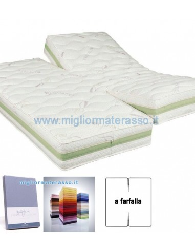 Formesse Blankets duo