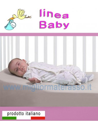 Baby Wedge Pillow Avoid Esophageal Regurgitation