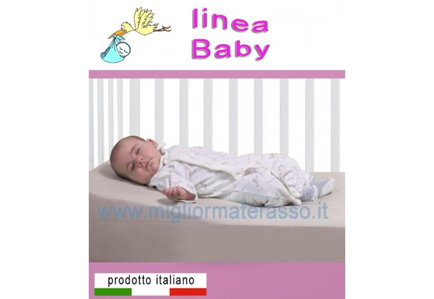 Cuneo anti rigurgito bambino