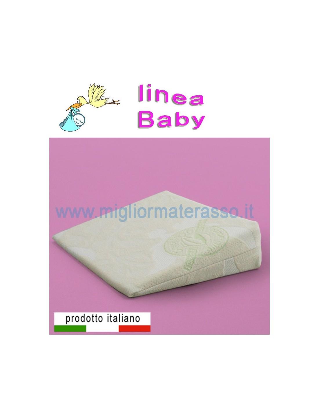 Baby Wedge Pillow Avoid Esophageal Regurgitation