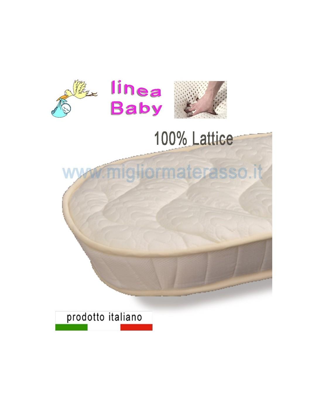 Materasso Culla Antisoffoco.Materasso Antisoffoco Specifico Per Il Neonato E Bambini