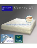 Memory SIX Waterlily SFODERABILE