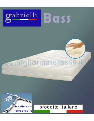 Memory Bass alto 16 cm