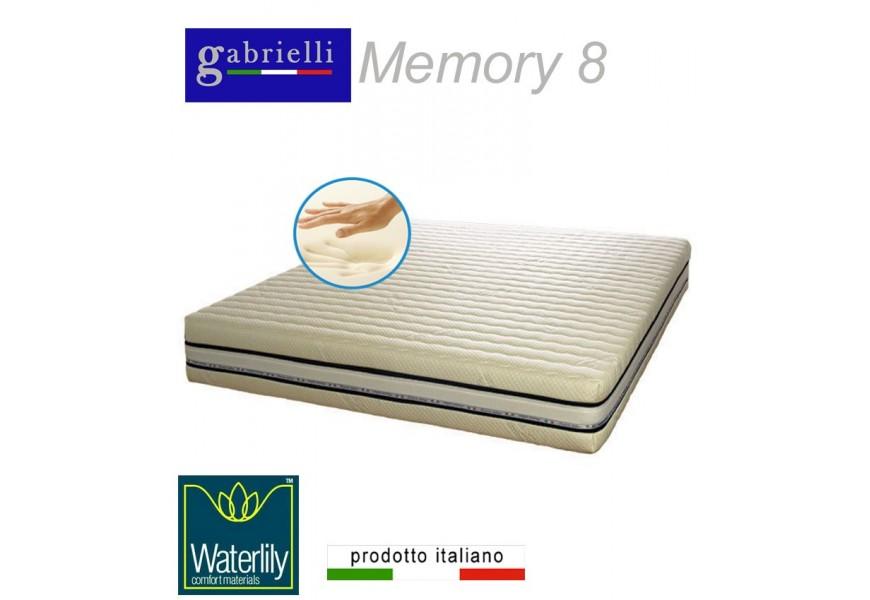 Memory 8