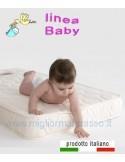 Baby Mattress
