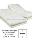 Coprimaterasso specifico per materassi con reti elettriche