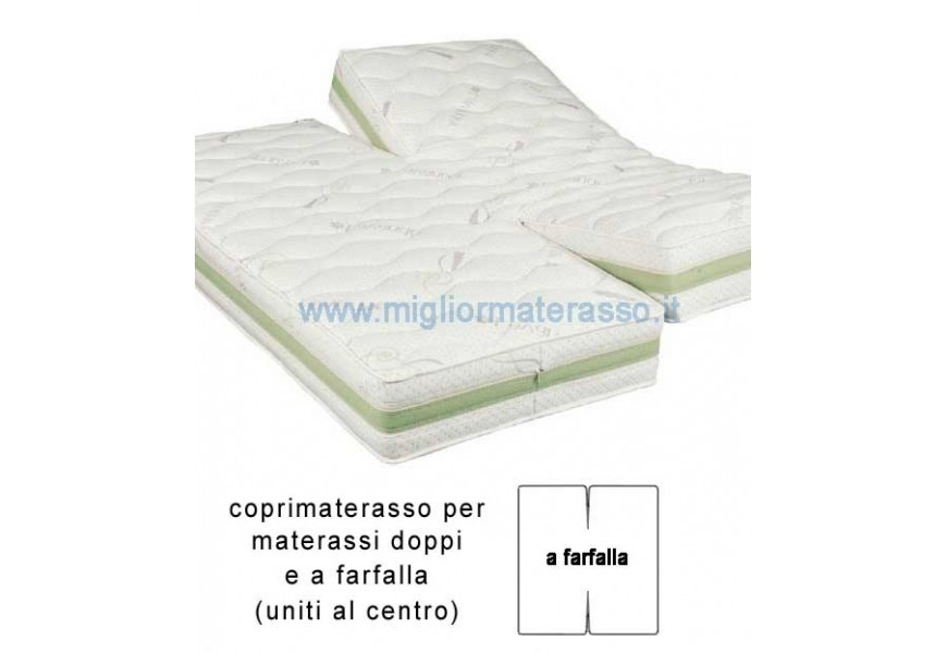 Formesse Blankets for double bed