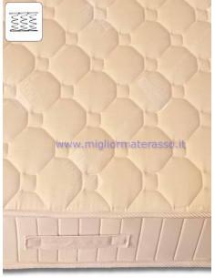 spring Wool mattress