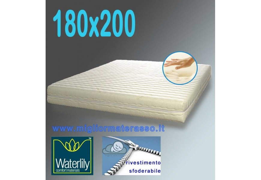 Memory king size mattress