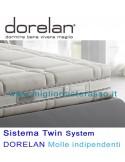 Dorelan Range