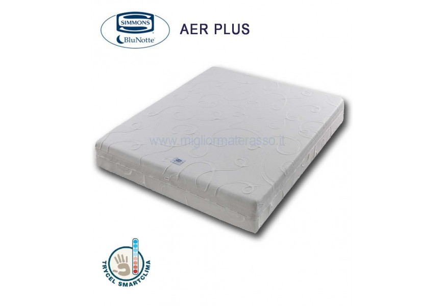 Memory AER Plus