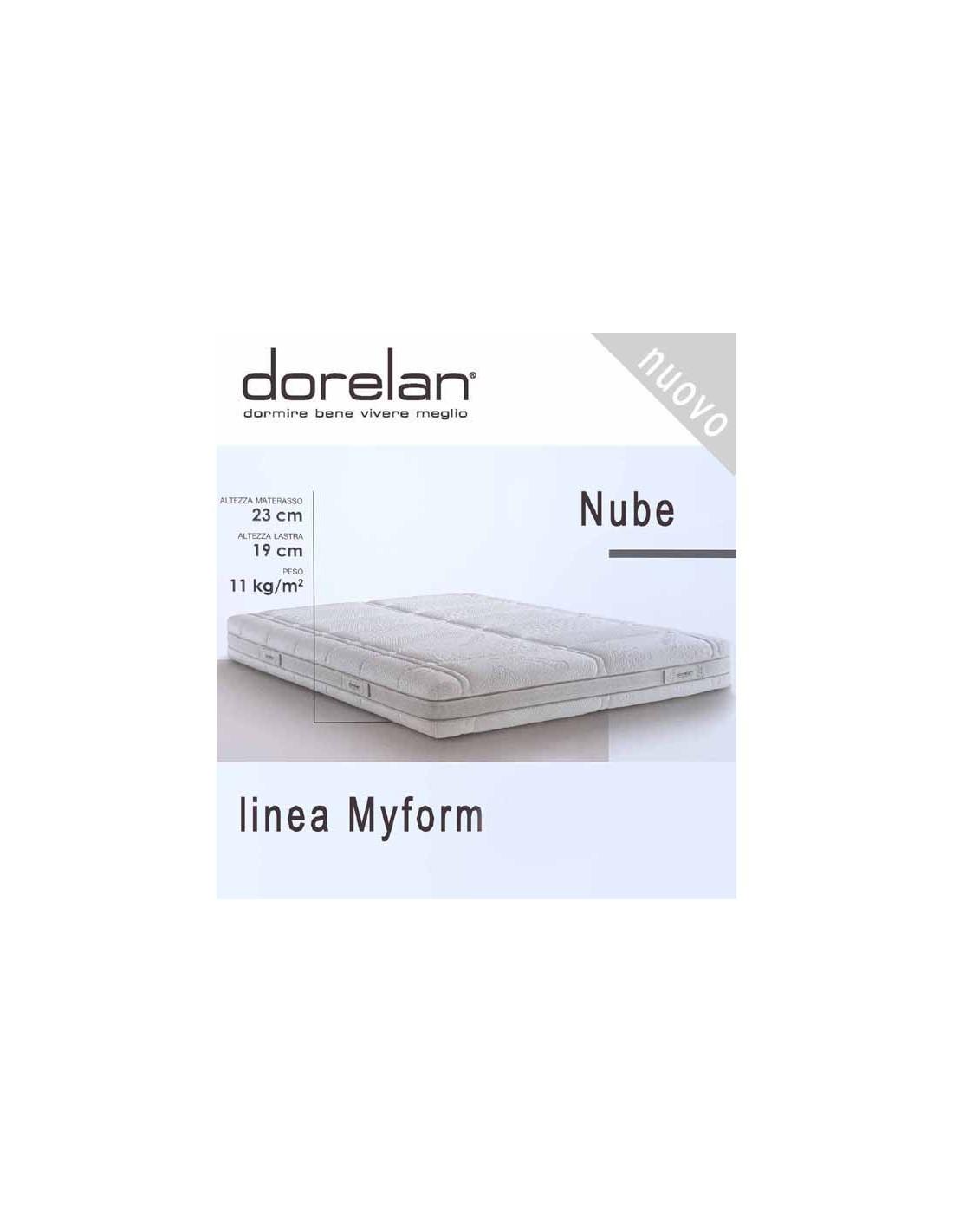 Dorelan Nube Myform Memory Clima Nuovo catalogo 2019