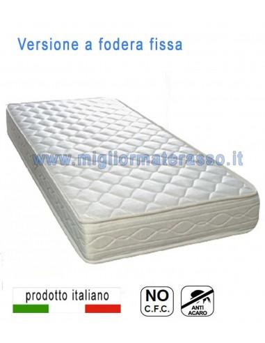17 cm mattress