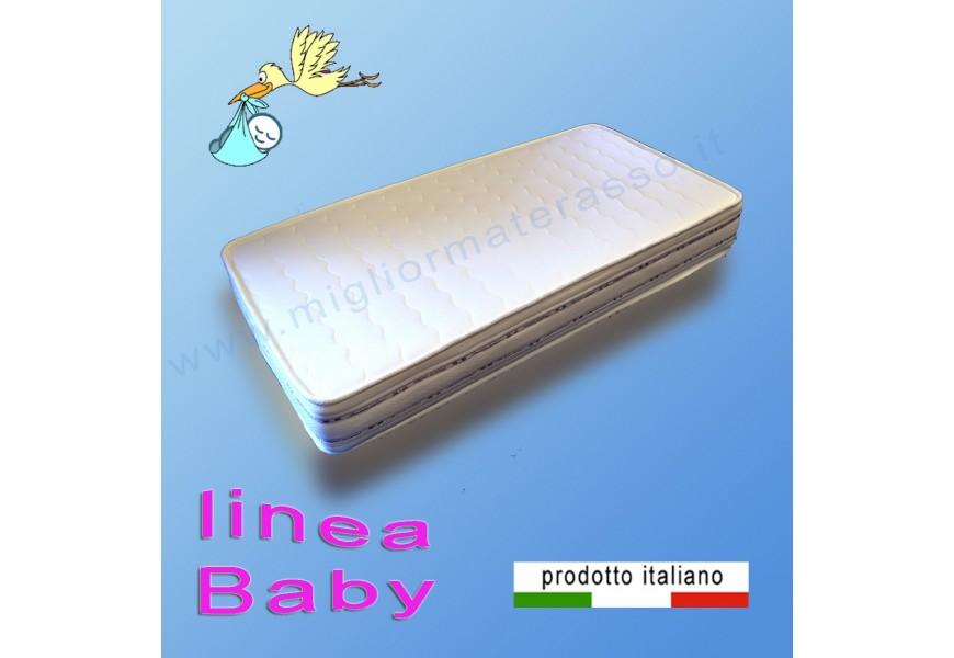 Baby Mattress antisoffoco