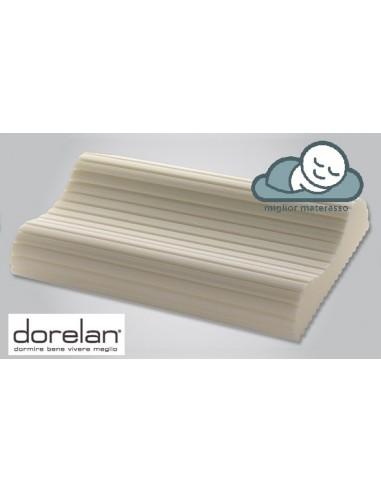 Miglior Materasso Per Cervicale.Dorelan Memory Myform Balance Contoured Pillow
