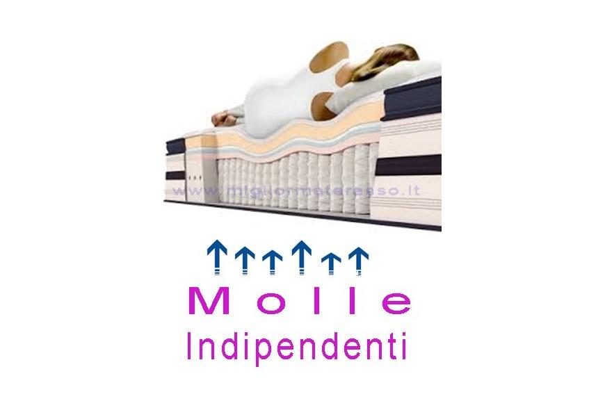 Extrema 775 molle indipendenti