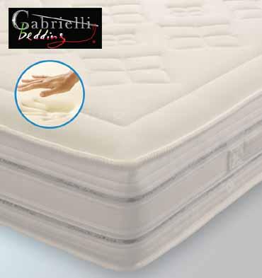 Scelta Materasso Memory Secilflex Prezzo.I Migliori Materasso In Commercio Materassi Memory O Molle