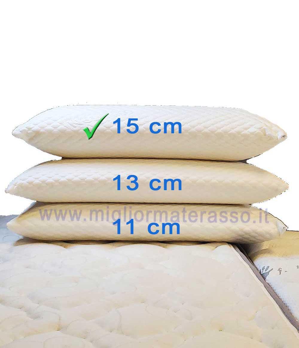altezza dei cuscini