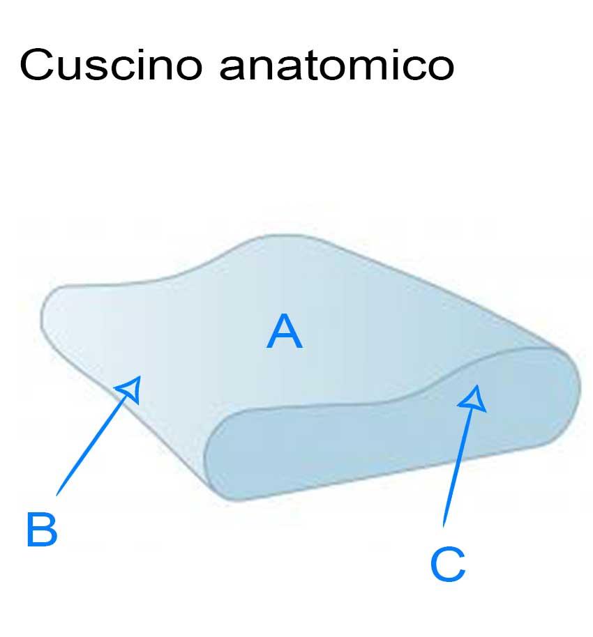 cuscino cervicale come funziona