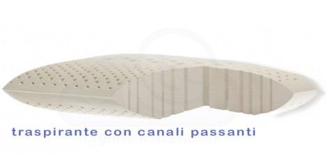 cuscino lattice migliore