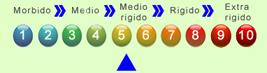 portanza media