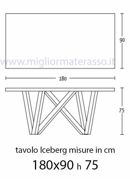 misure tavolo iceberg